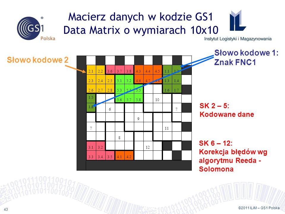 Macierz danych w kodzie GS1 Data Matrix o wymiarach 10x10