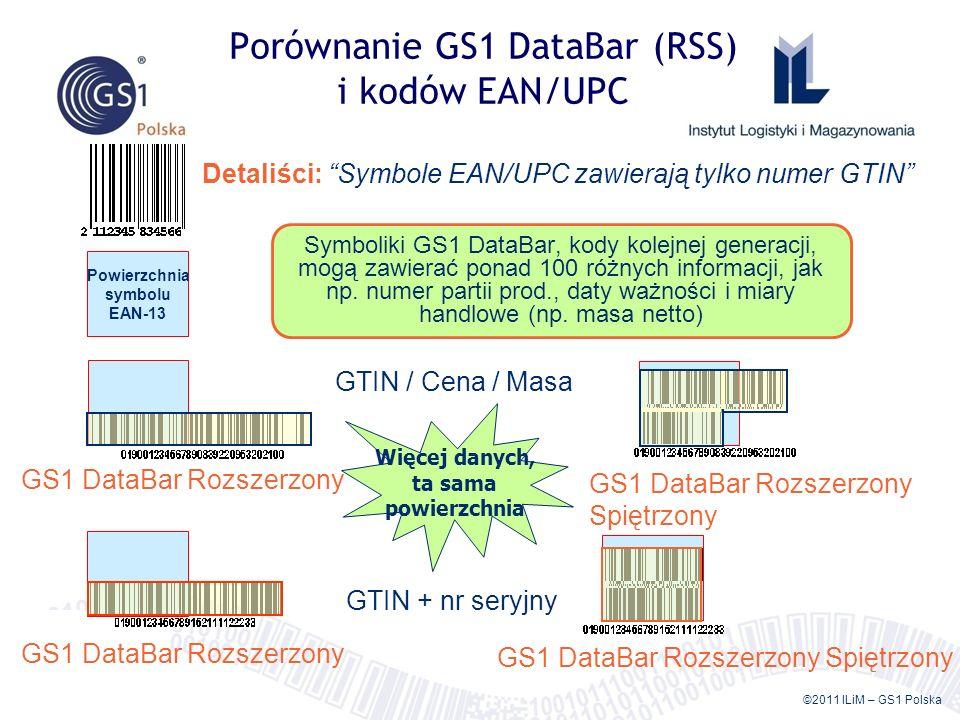 Porównanie GS1 DataBar (RSS) i kodów EAN/UPC