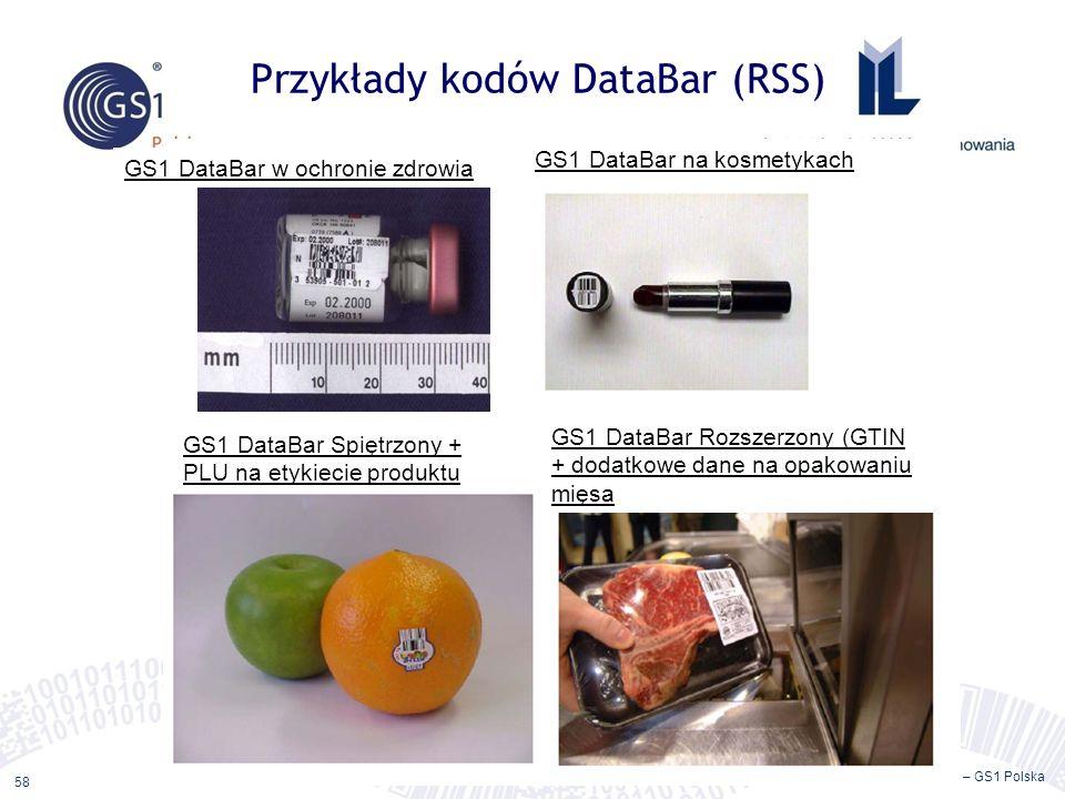 Przykłady kodów DataBar (RSS)