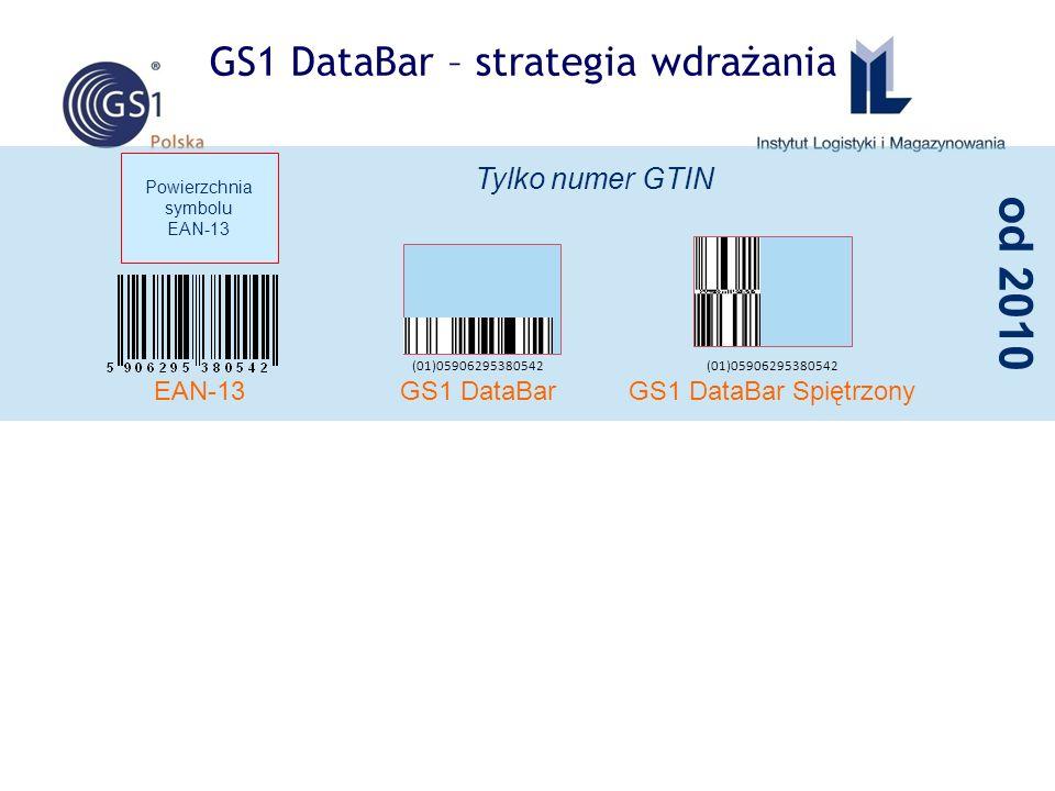GS1 DataBar – strategia wdrażania