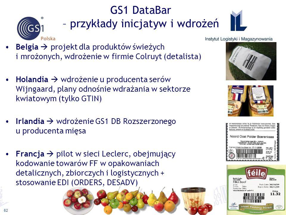 GS1 DataBar – przykłady inicjatyw i wdrożeń