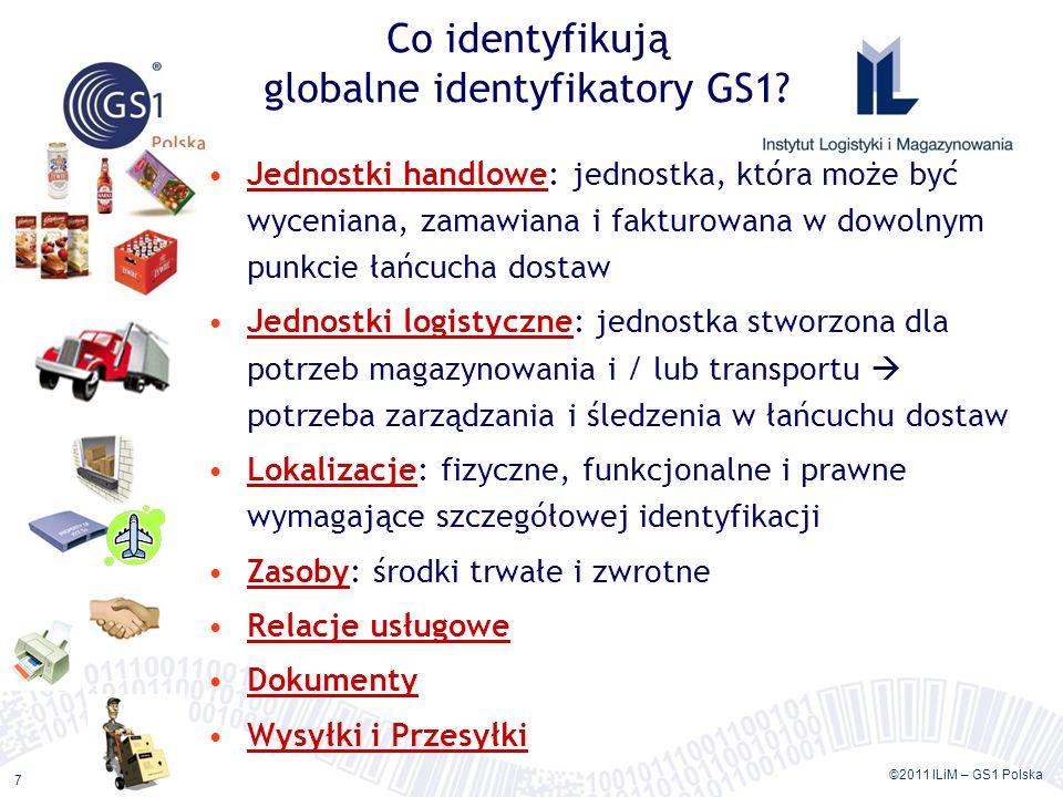 Co identyfikują globalne identyfikatory GS1