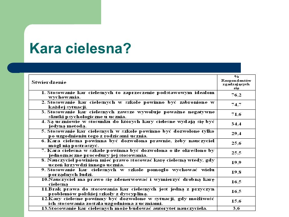 dr Jacek Pyżalski Instytut Medycyny Pracy IMP 8
