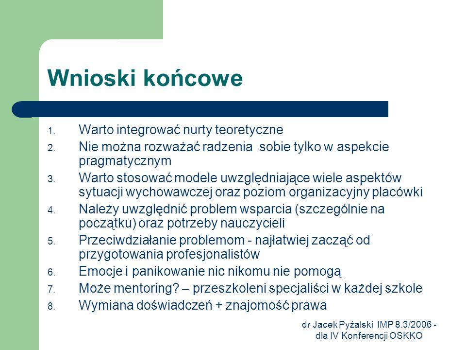dr Jacek Pyżalski IMP 8.3/2006 - dla IV Konferencji OSKKO