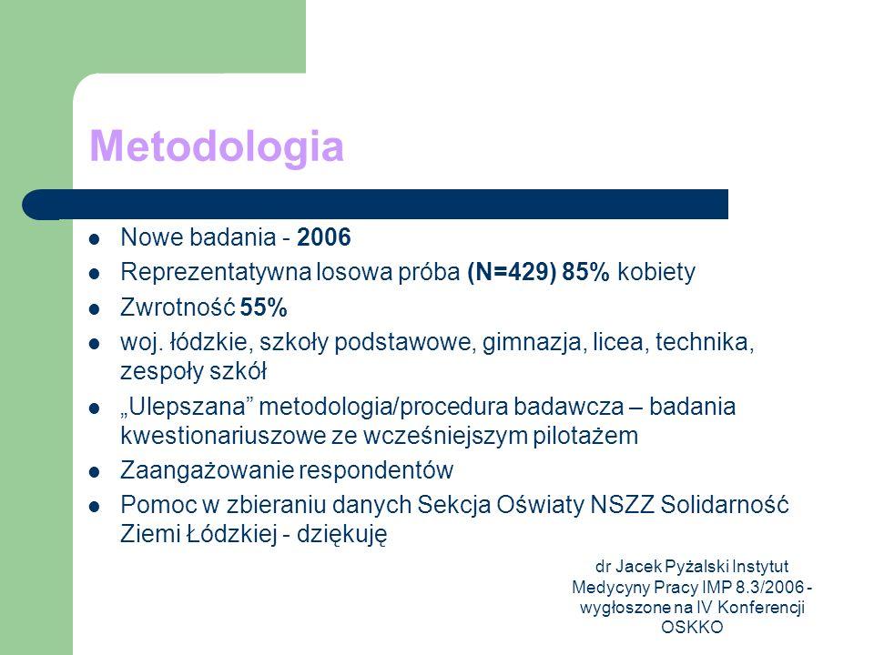 Metodologia Nowe badania - 2006