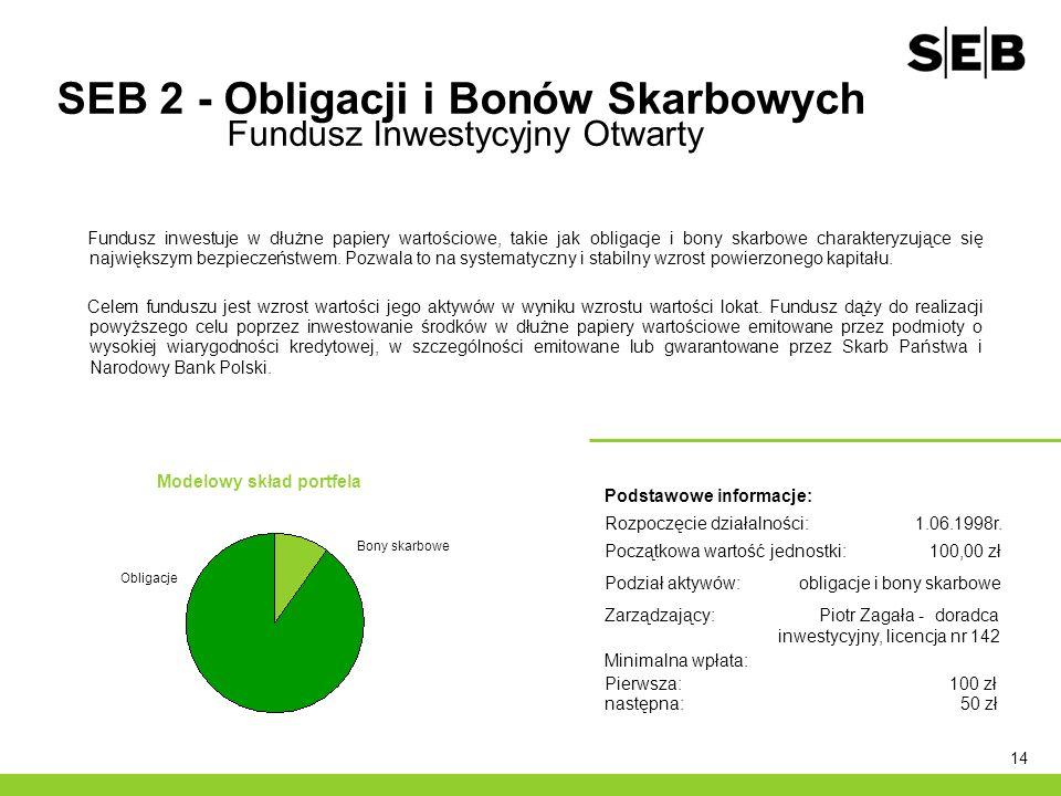 SEB 2 - Obligacji i Bonów Skarbowych Fundusz Inwestycyjny Otwarty
