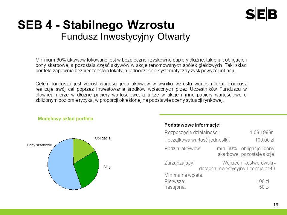 SEB 4 - Stabilnego Wzrostu Fundusz Inwestycyjny Otwarty