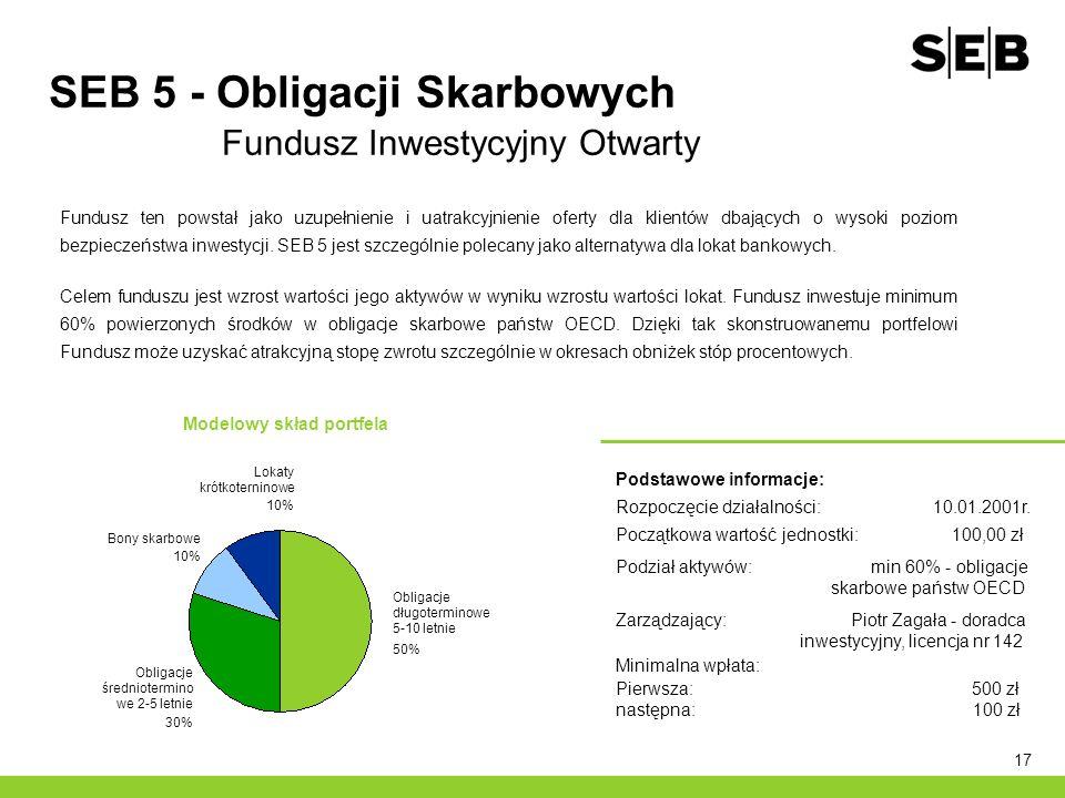 SEB 5 - Obligacji Skarbowych Fundusz Inwestycyjny Otwarty