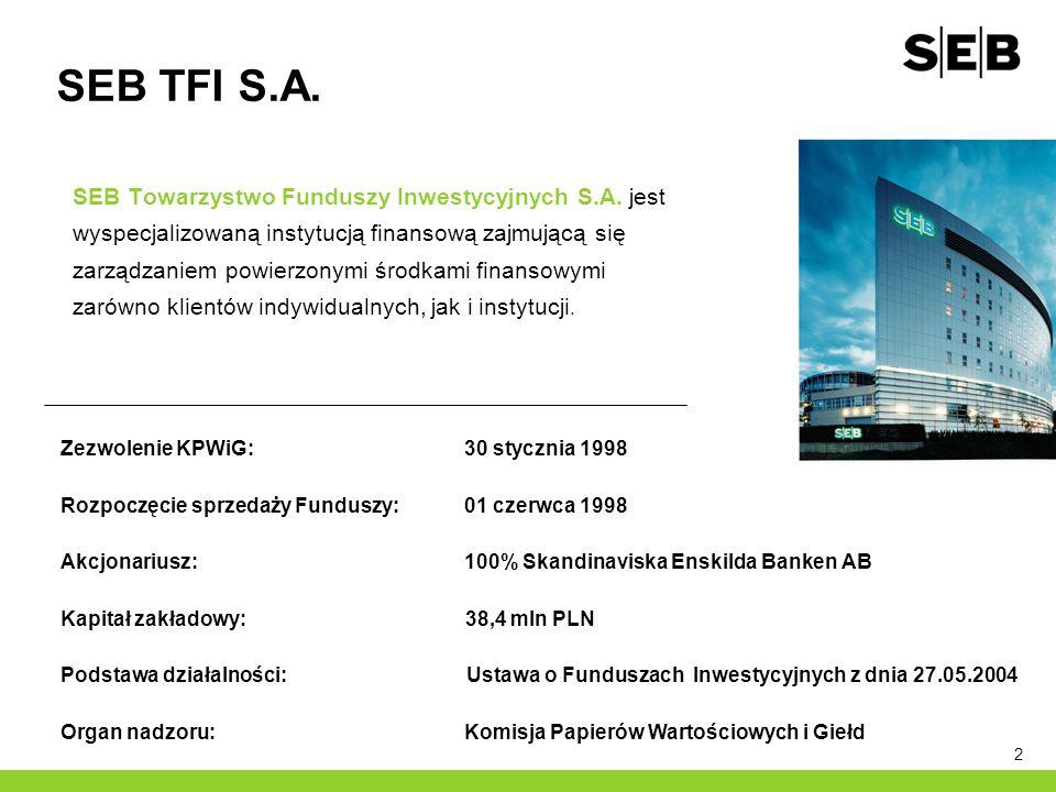 SEB TFI S.A. Zezwolenie KPWiG: 30 stycznia 1998