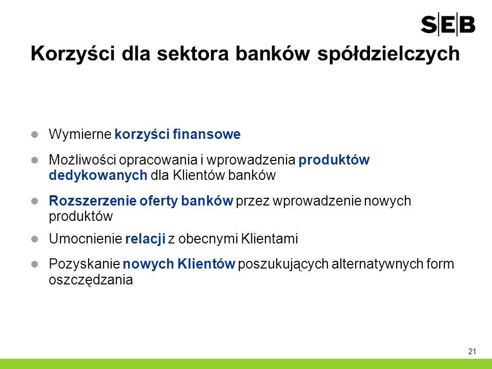 Korzyści dla sektora banków spółdzielczych