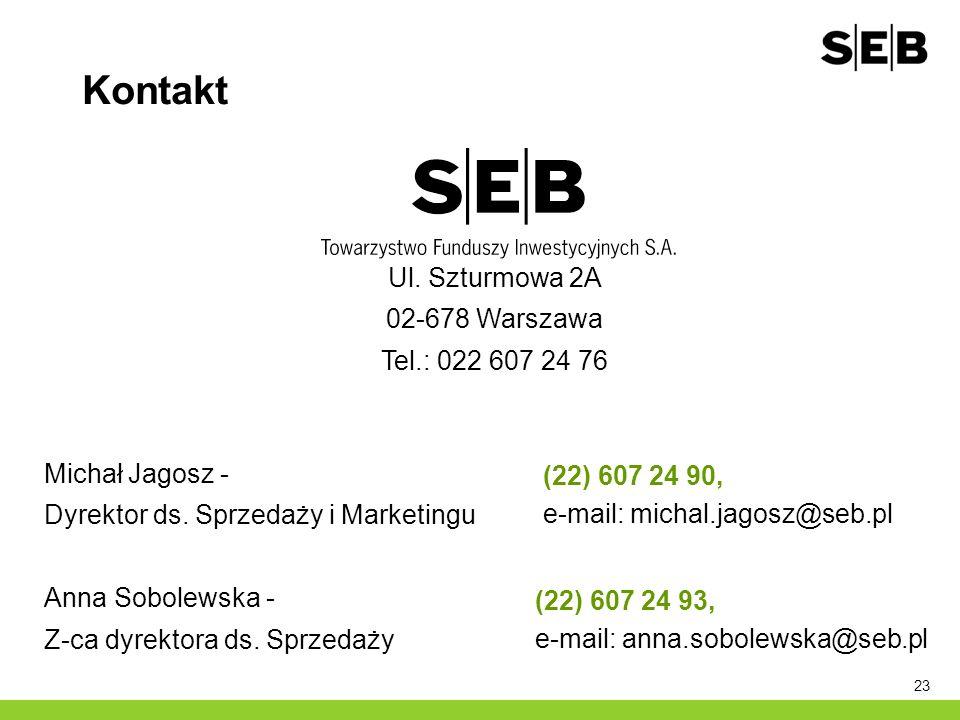 Kontakt Ul. Szturmowa 2A 02-678 Warszawa Tel.: 022 607 24 76