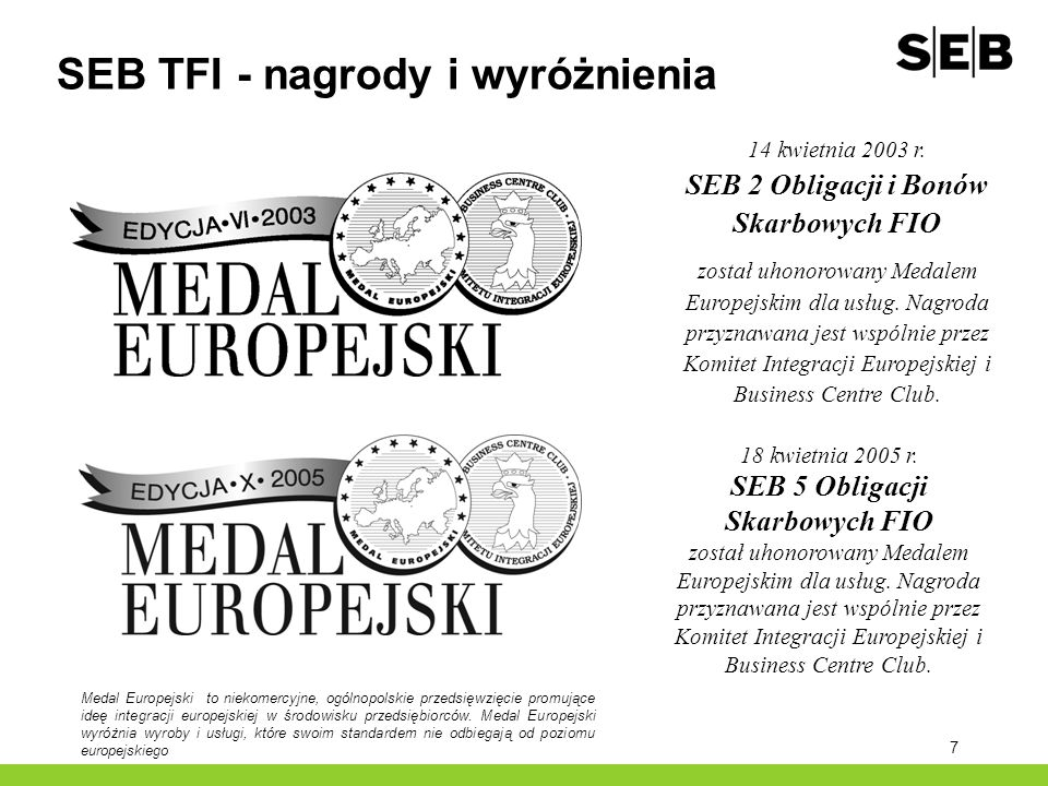 SEB TFI - nagrody i wyróżnienia