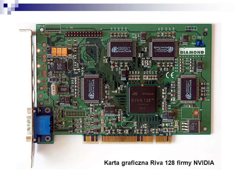 Karta graficzna Riva 128 firmy NVIDIA