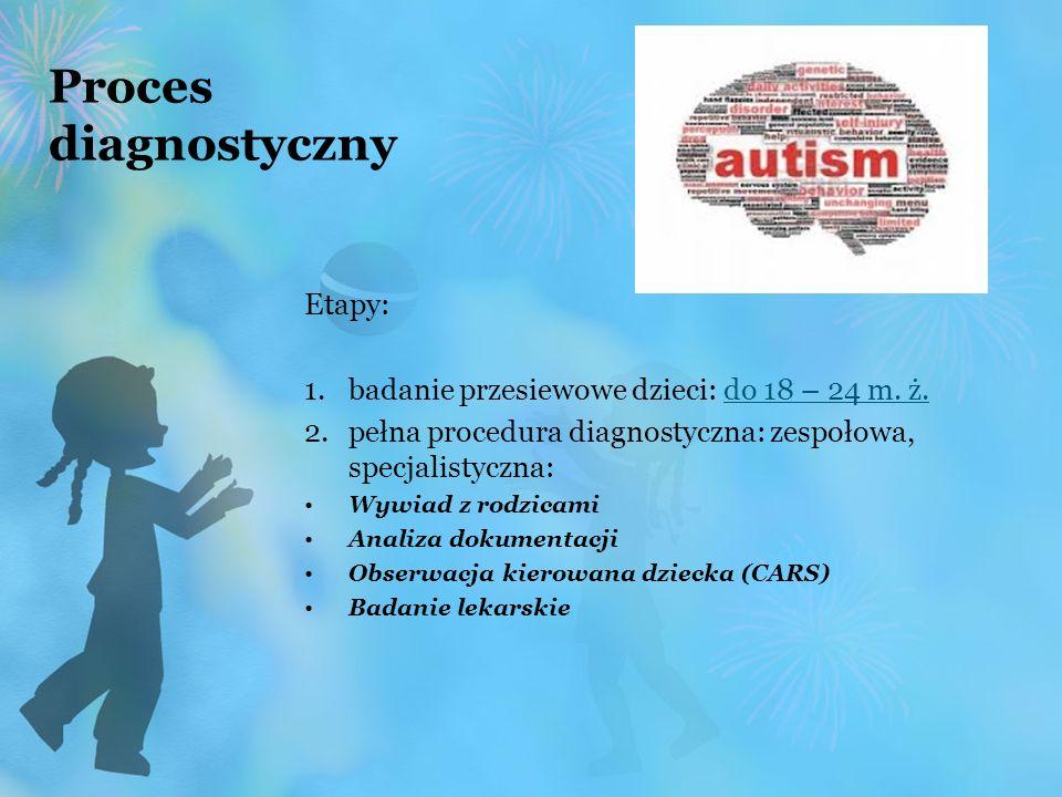 Proces diagnostyczny Etapy: