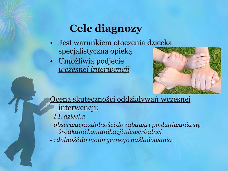 Cele diagnozy Jest warunkiem otoczenia dziecka specjalistyczną opieką