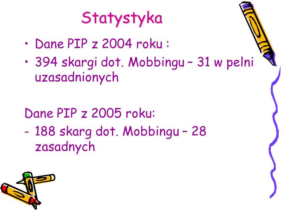 Statystyka Dane PIP z 2004 roku :