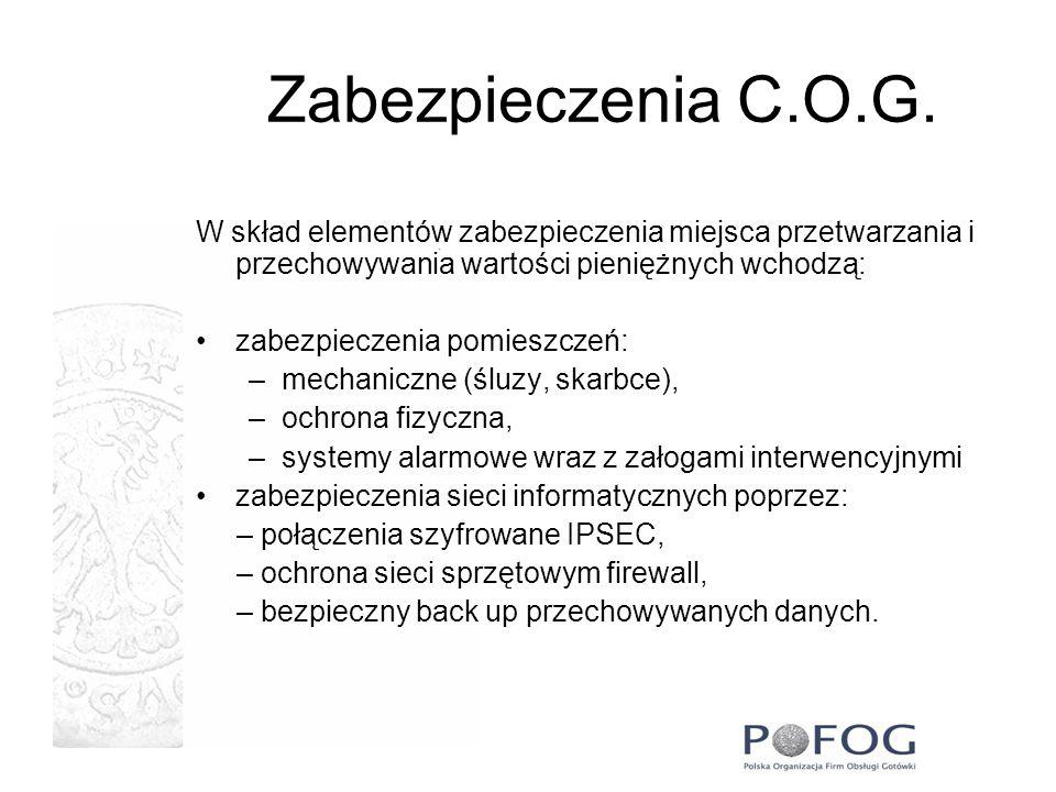 Zabezpieczenia C.O.G. W skład elementów zabezpieczenia miejsca przetwarzania i przechowywania wartości pieniężnych wchodzą: