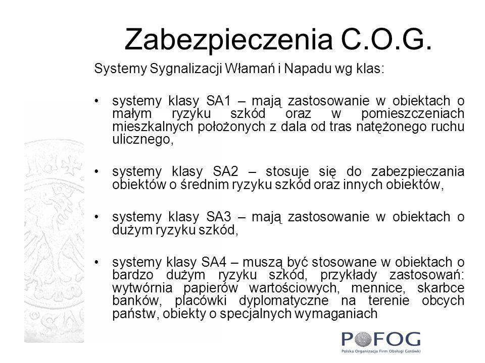 Zabezpieczenia C.O.G. Systemy Sygnalizacji Włamań i Napadu wg klas: