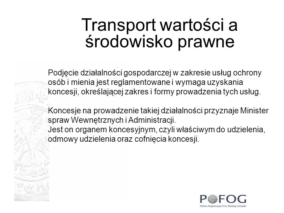 Transport wartości a środowisko prawne