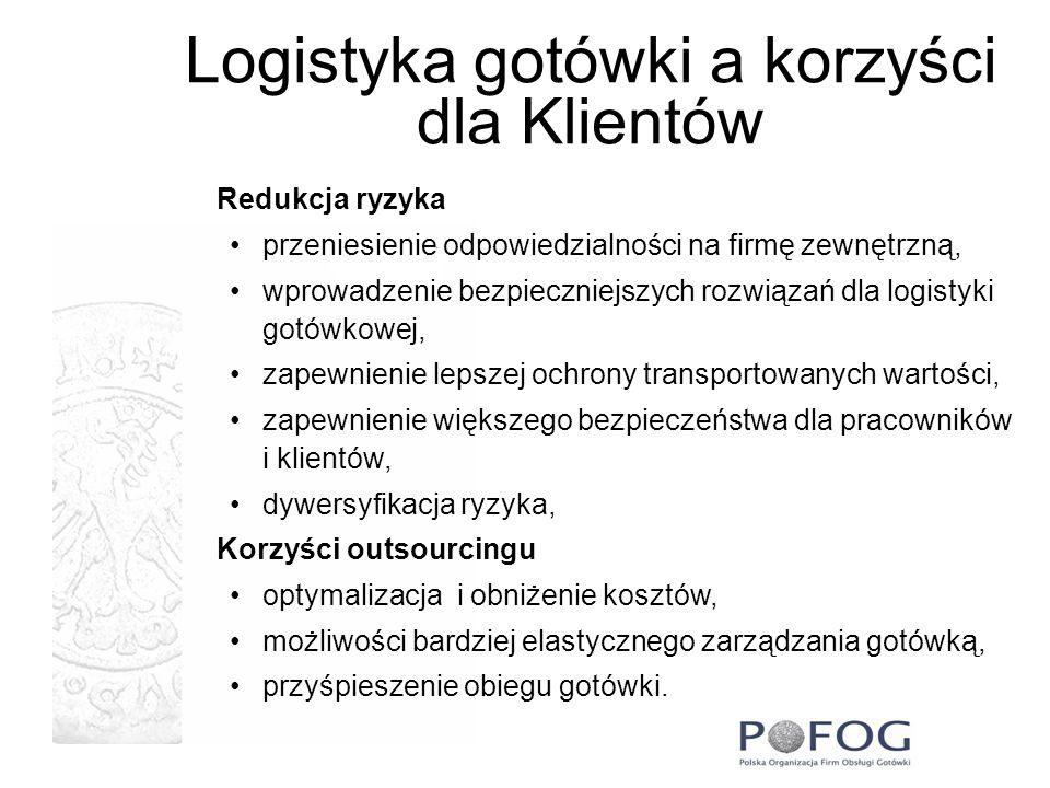 Logistyka gotówki a korzyści dla Klientów
