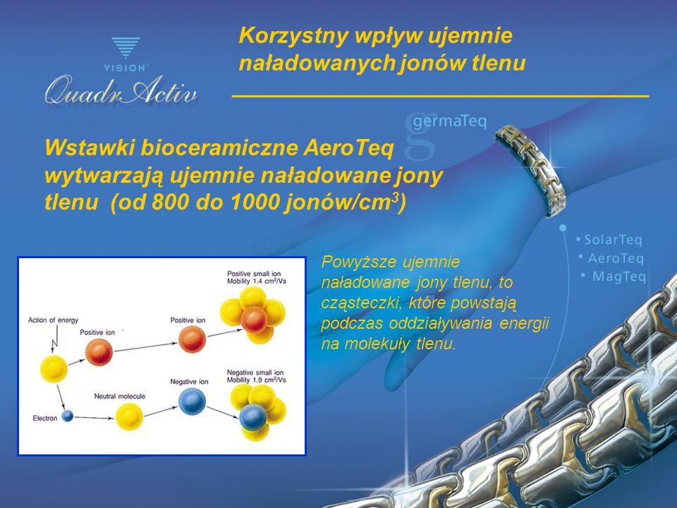 Korzystny wpływ ujemnie naładowanych jonów tlenu
