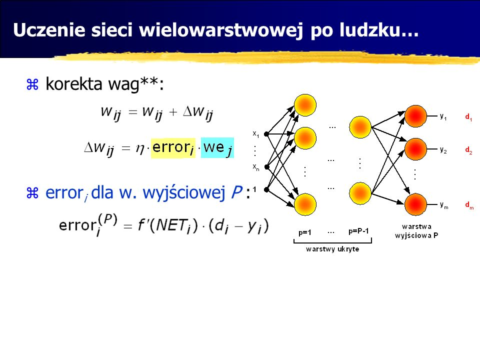Uczenie sieci wielowarstwowej po ludzku…