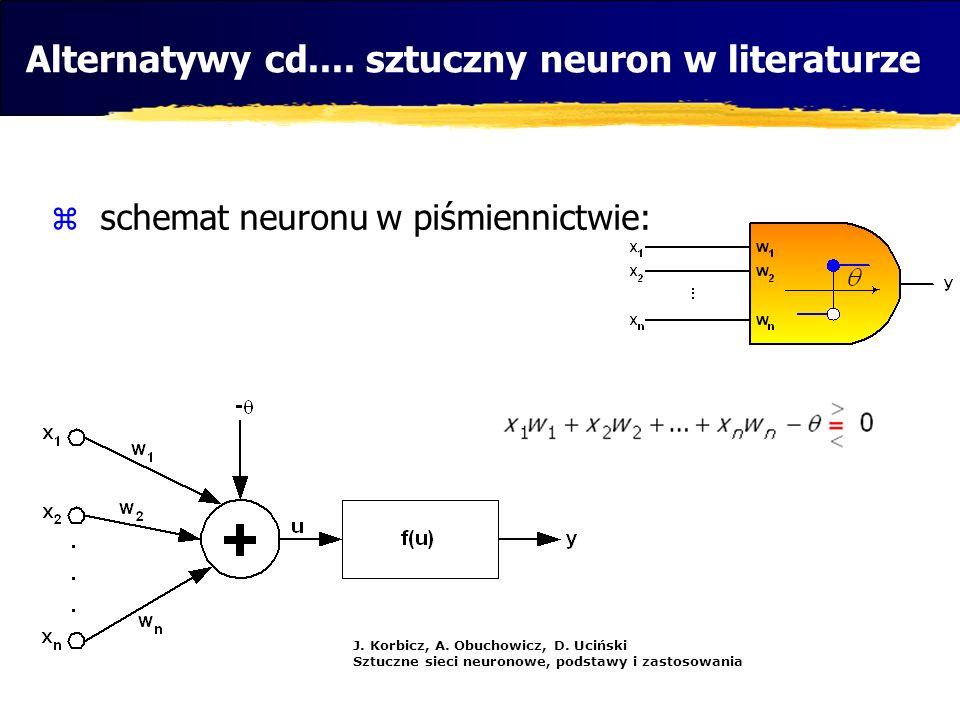 Alternatywy cd.... sztuczny neuron w literaturze