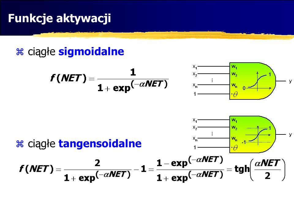Funkcje aktywacji ciągłe sigmoidalne ciągłe tangensoidalne