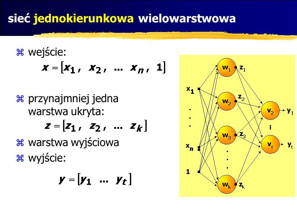 sieć jednokierunkowa wielowarstwowa