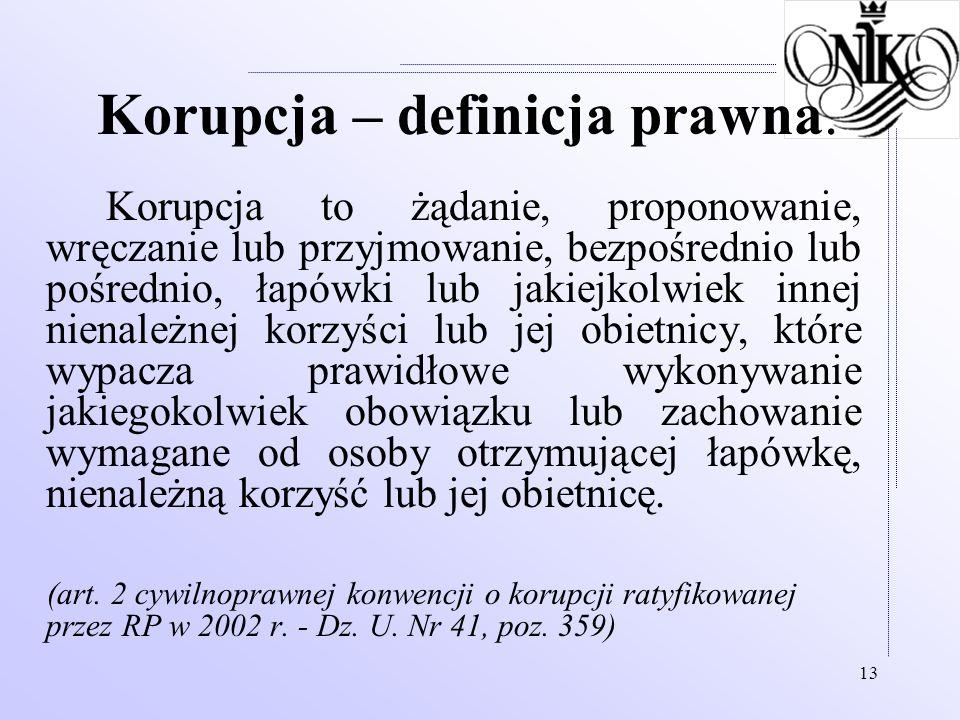 Korupcja – definicja prawna.