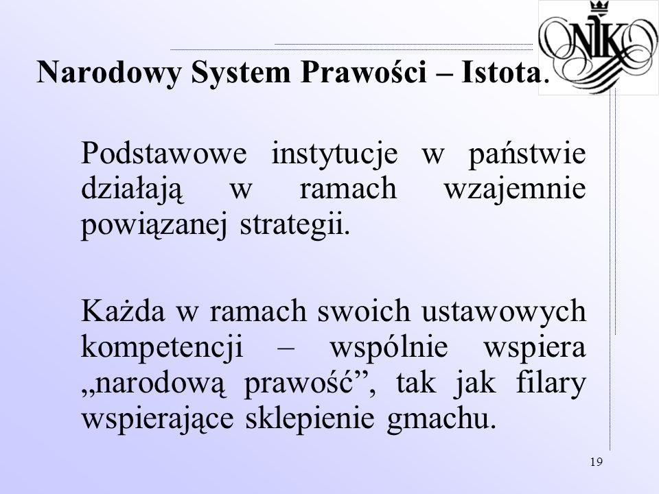 Narodowy System Prawości – Istota.