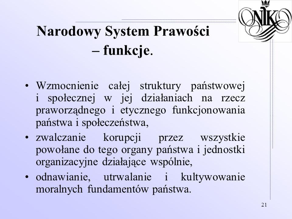 Narodowy System Prawości – funkcje.