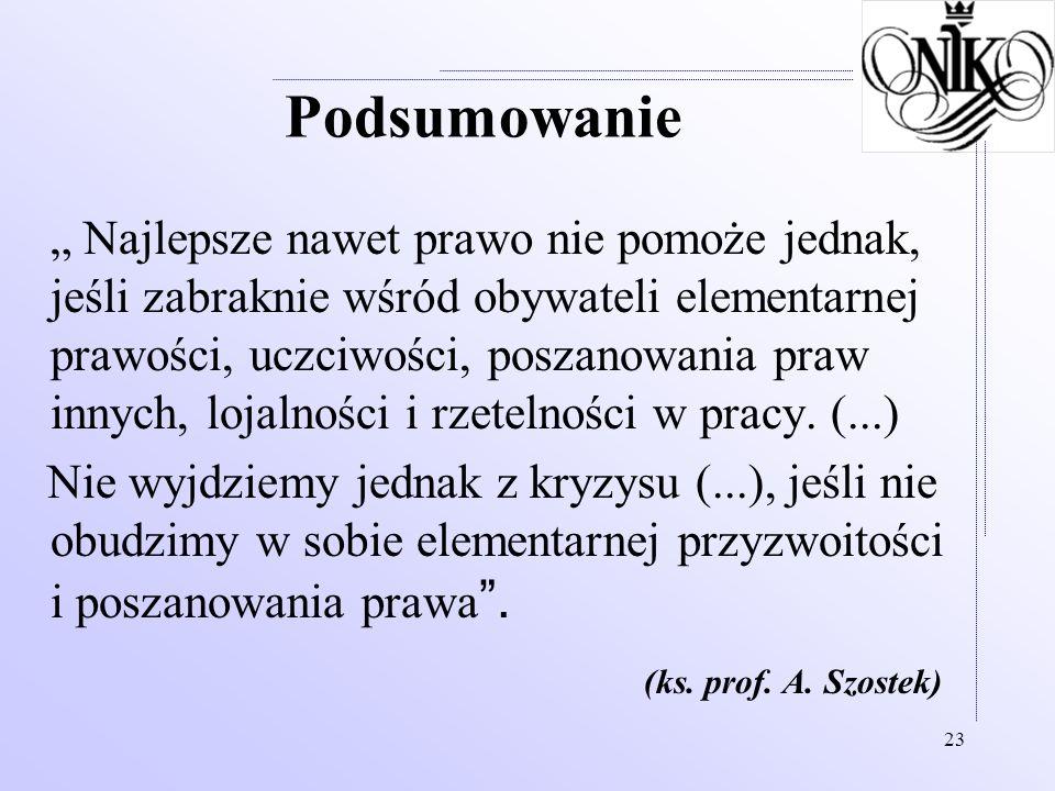Podsumowanie (ks. prof. A. Szostek)