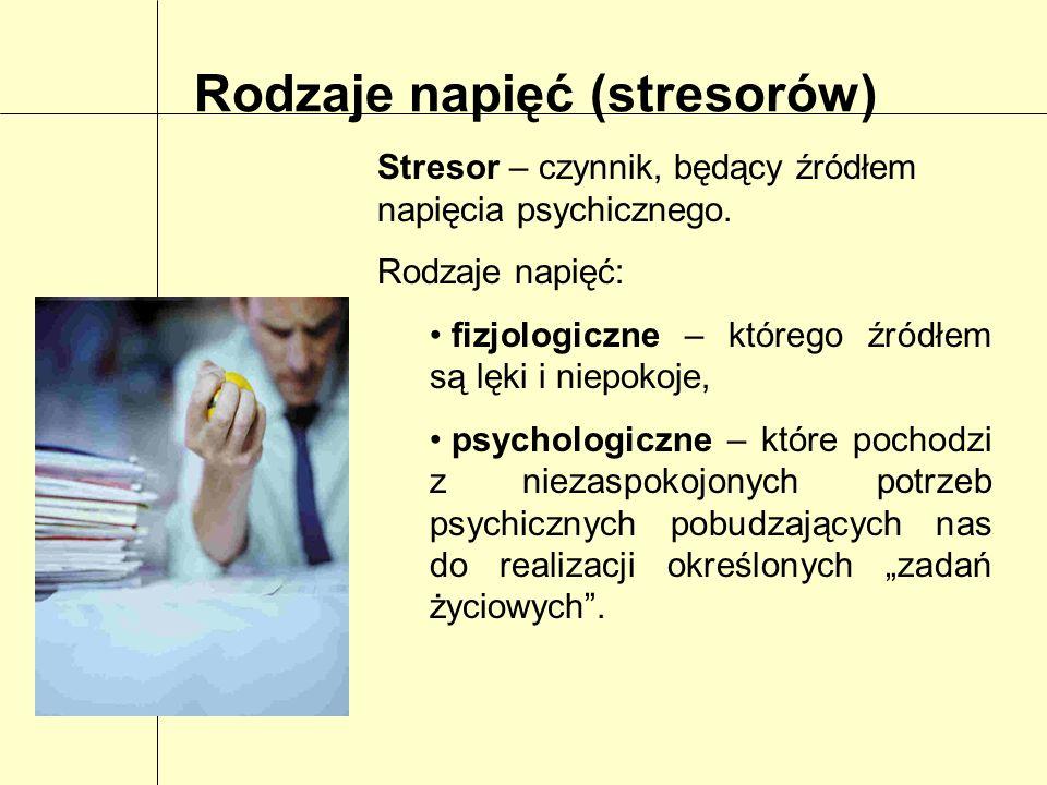 Rodzaje napięć (stresorów)