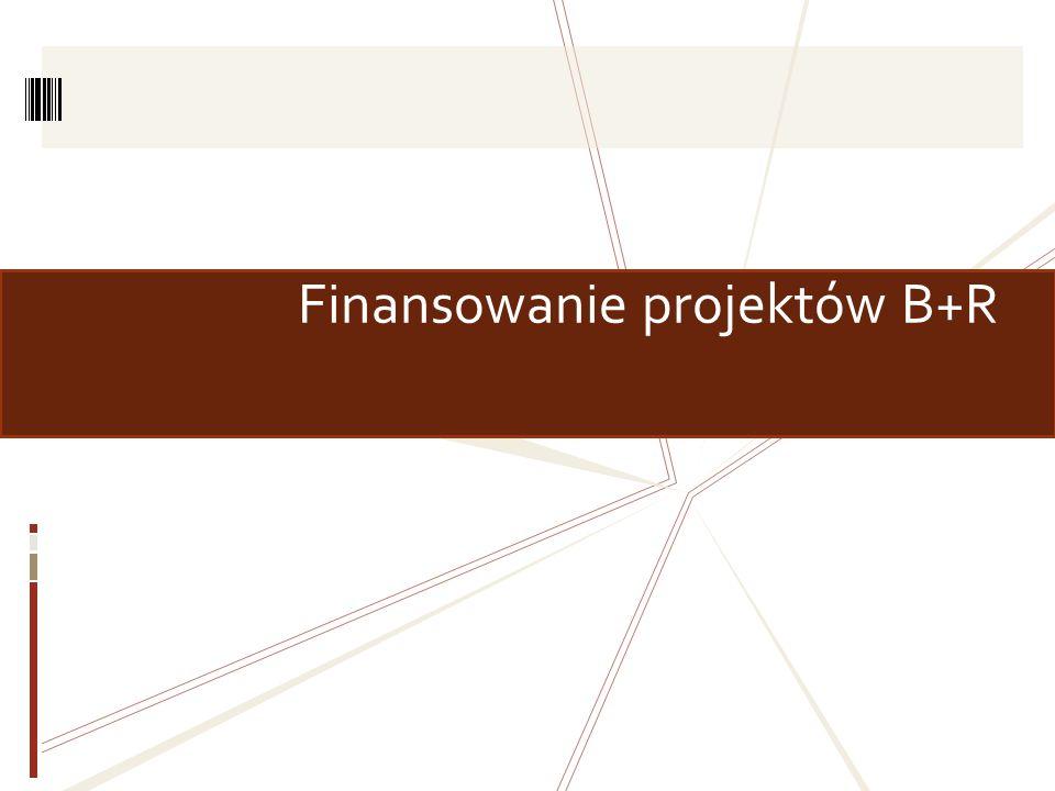 Finansowanie projektów B+R