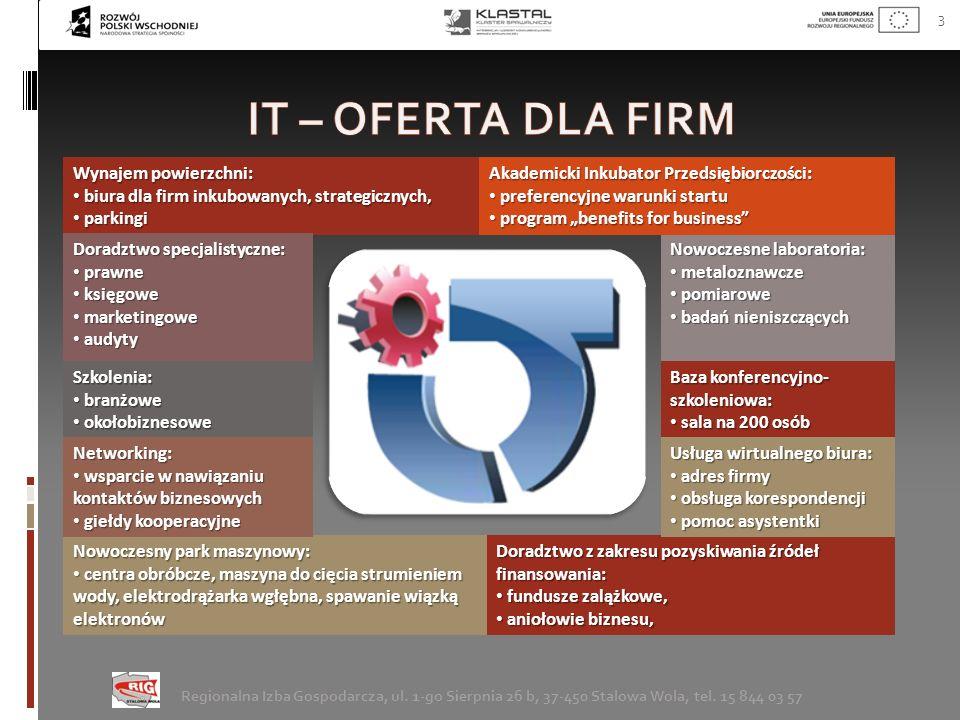 A IT – oferta dla firm Wynajem powierzchni: