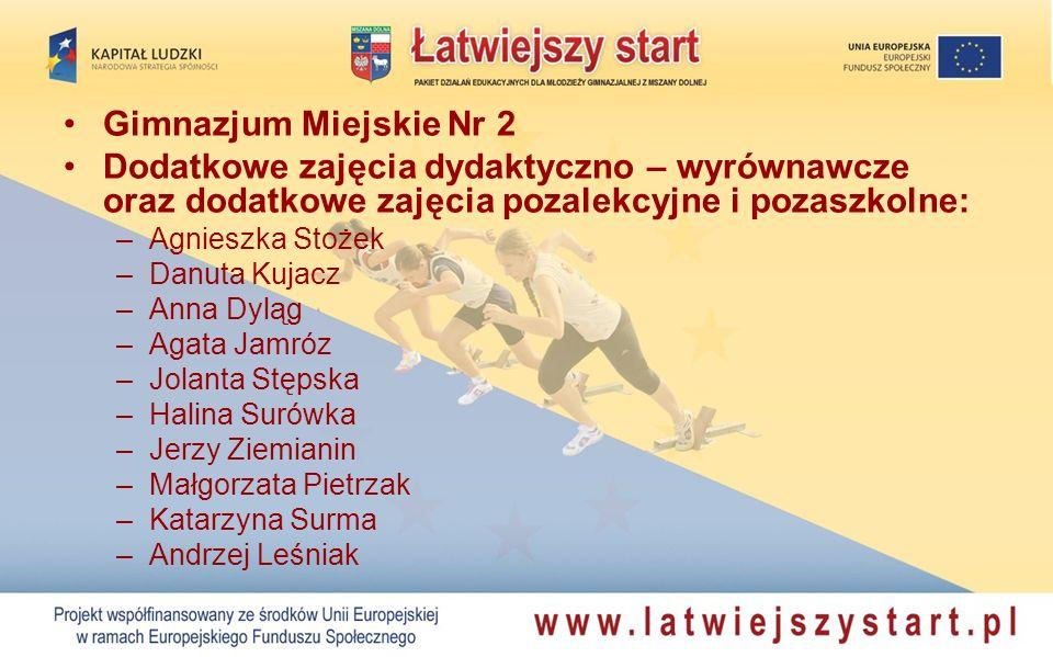 Gimnazjum Miejskie Nr 2 Dodatkowe zajęcia dydaktyczno – wyrównawcze oraz dodatkowe zajęcia pozalekcyjne i pozaszkolne: