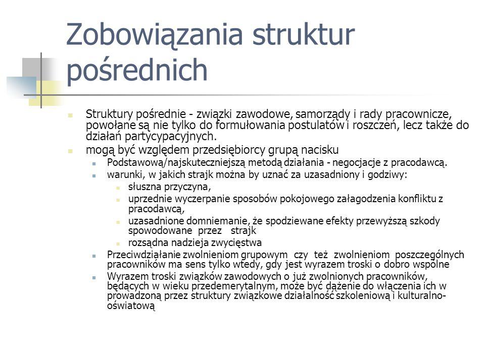 Zobowiązania struktur pośrednich