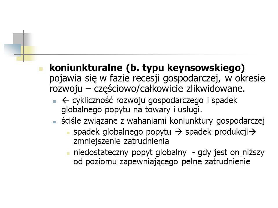 koniunkturalne (b. typu keynsowskiego) pojawia się w fazie recesji gospodarczej, w okresie rozwoju – częściowo/całkowicie zlikwidowane.