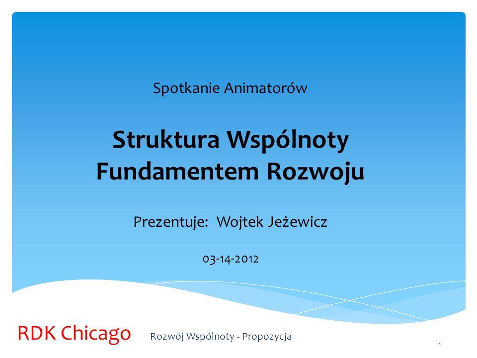 Prezentuje: Wojtek Jeżewicz