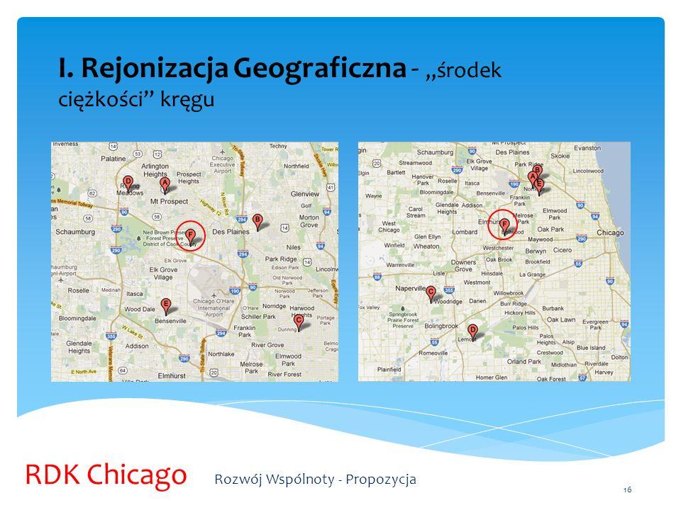 """I. Rejonizacja Geograficzna - """"środek ciężkości kręgu"""