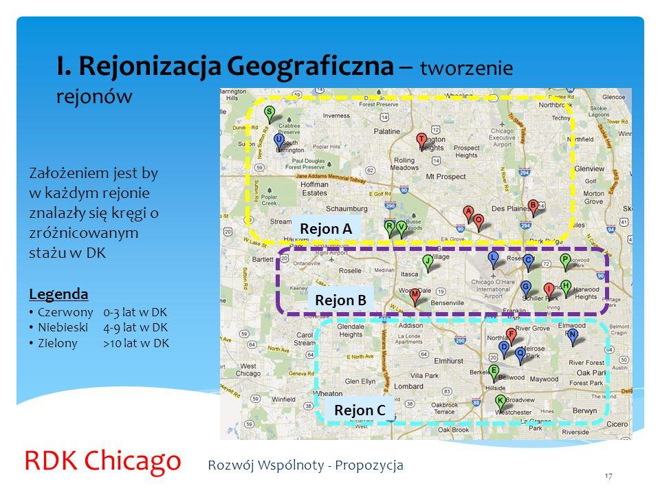 Rejonizacja Geograficzna – tworzenie rejonów