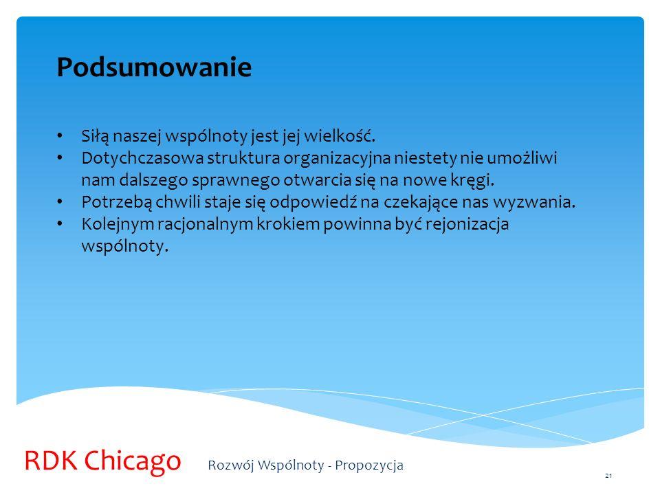 RDK Chicago Rozwój Wspólnoty - Propozycja