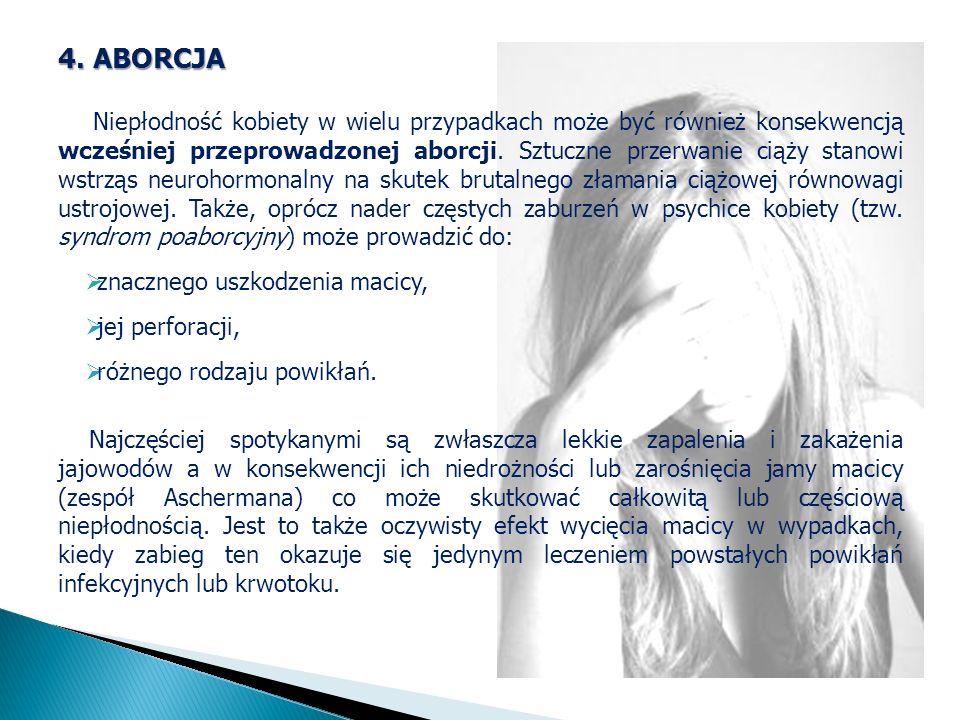 4. ABORCJA znacznego uszkodzenia macicy, jej perforacji,