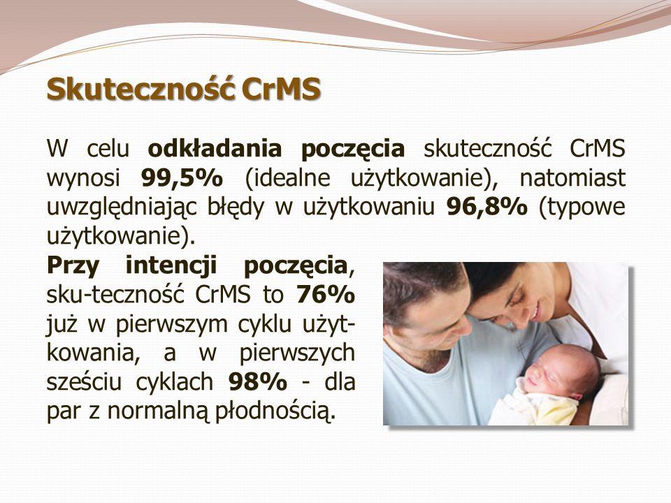 Skuteczność CrMS