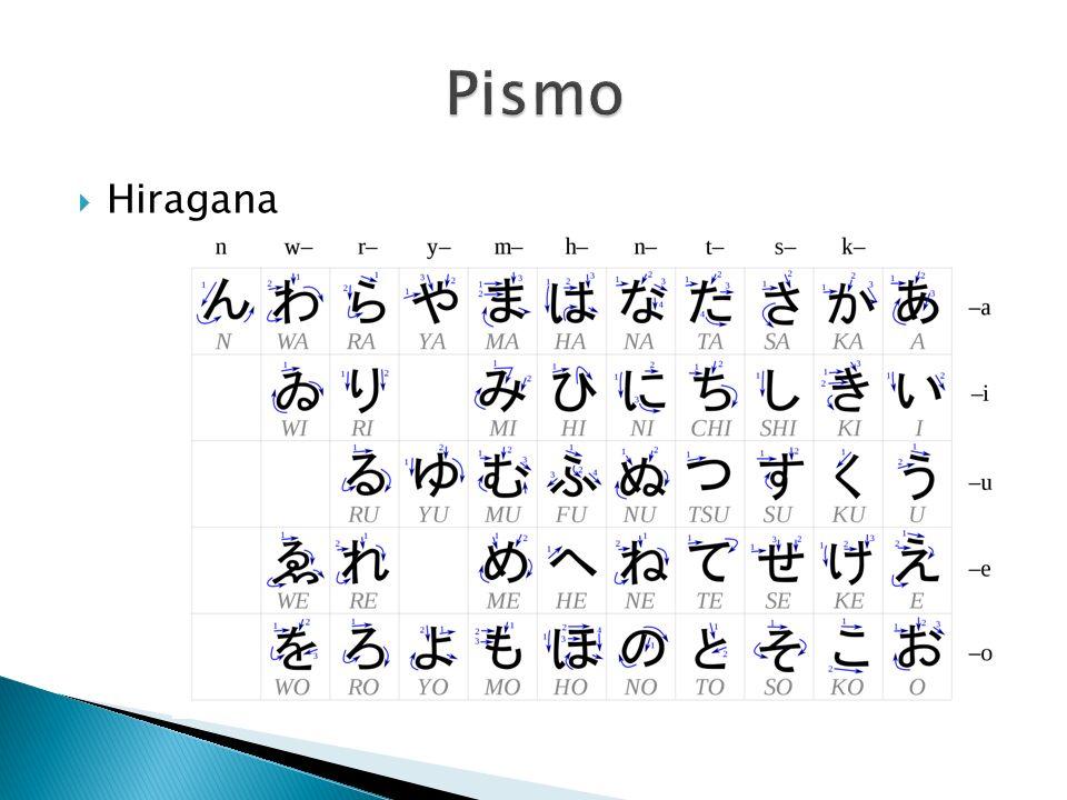 Pismo Hiragana
