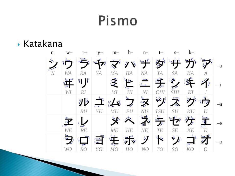 Pismo Katakana