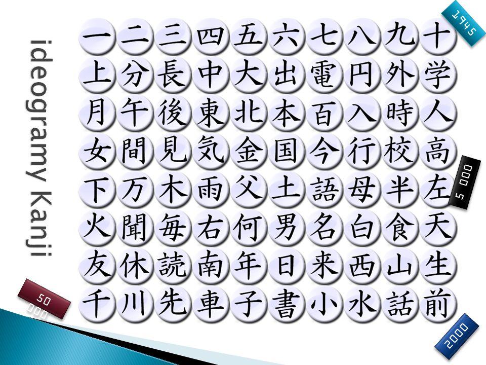 1945 ideogramy Kanji 5 000 50 000 2000