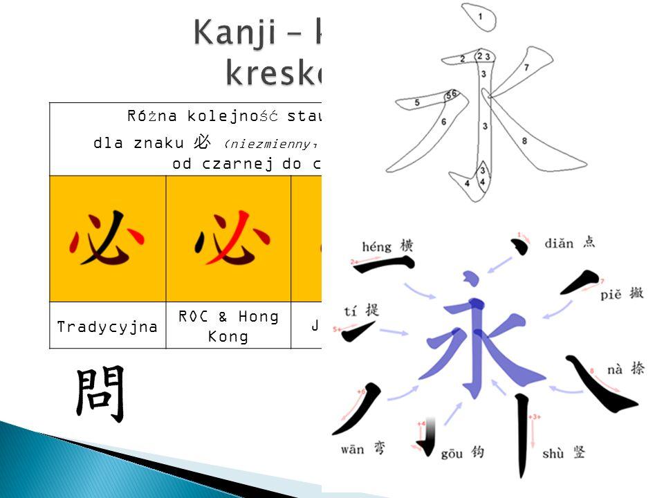 Kanji – koejność kreskowania
