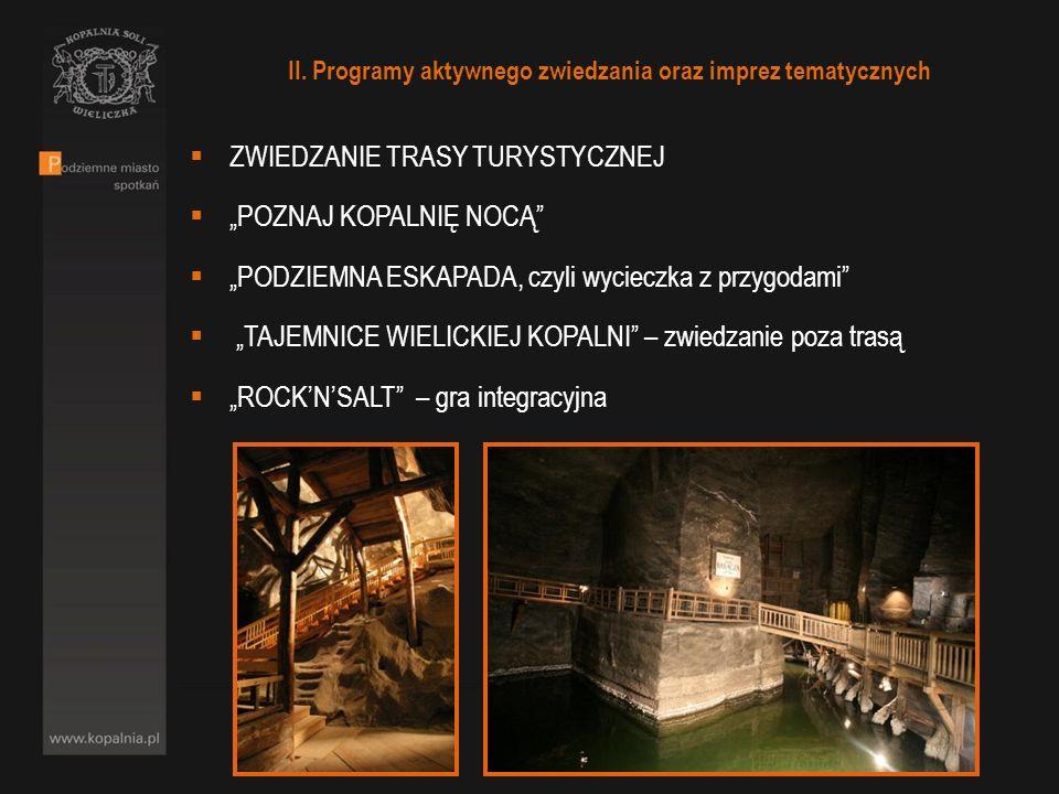 II. Programy aktywnego zwiedzania oraz imprez tematycznych